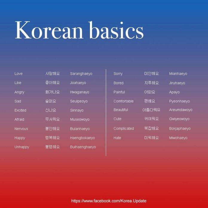 Basic Korean Words